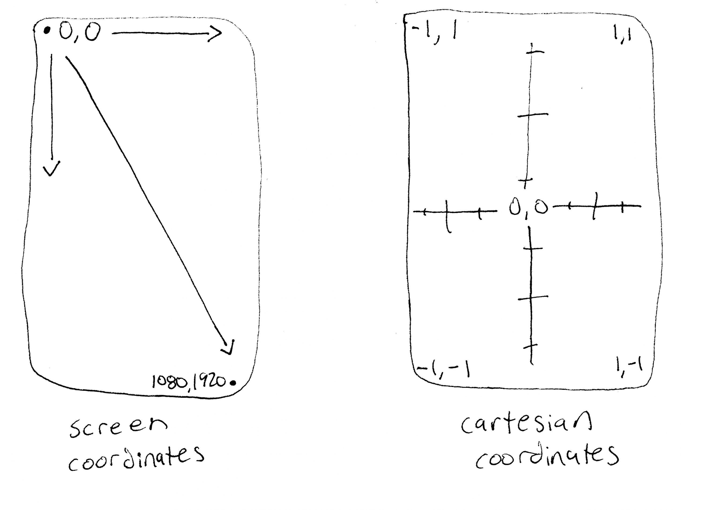 Drag 2D Object: Spark AR Tutorial 1