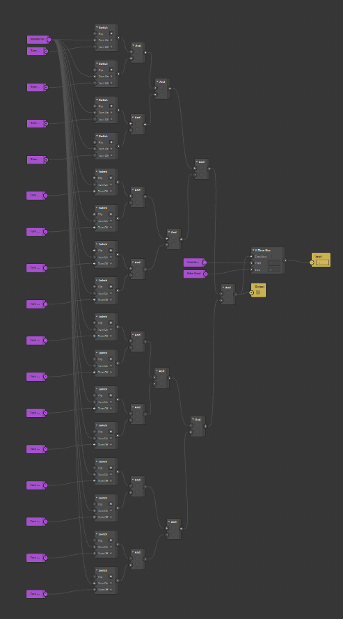 And Multiplexer Expanded; the And tree test.