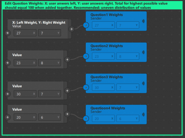 Personality Quiz: Answer Weights